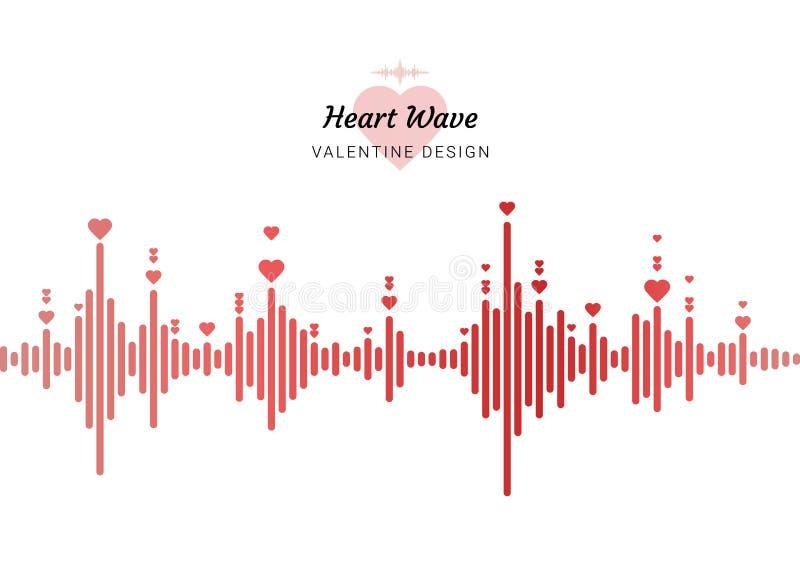 Saint-Valentin d'amour de coeur, fond d'onde sonore, l'espace blanc d'isolement illustration stock