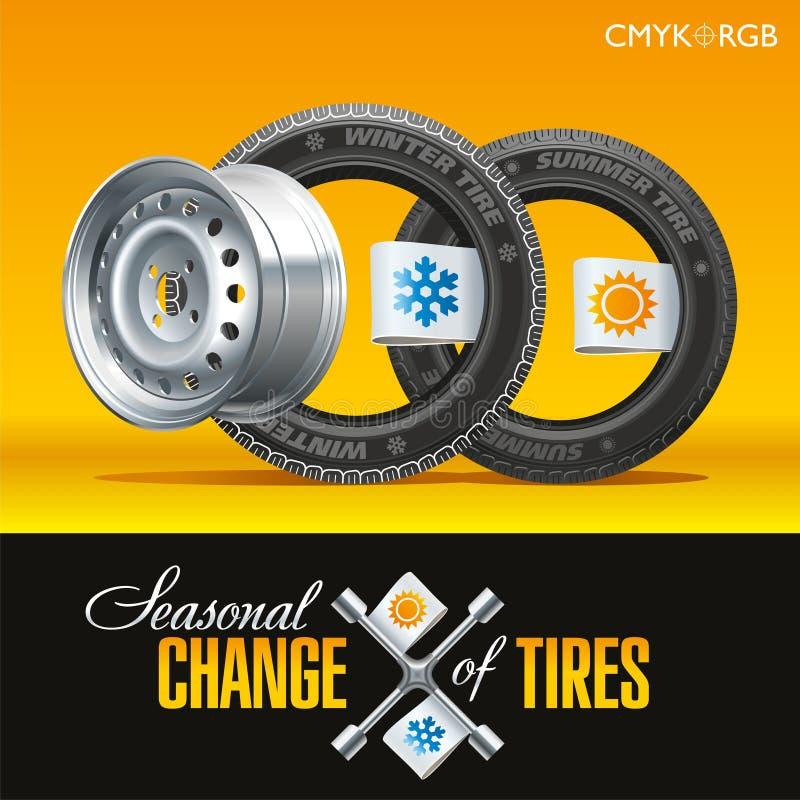 Saison de changement de pneu sur l 39 une roue illustration for Garage changement de pneu
