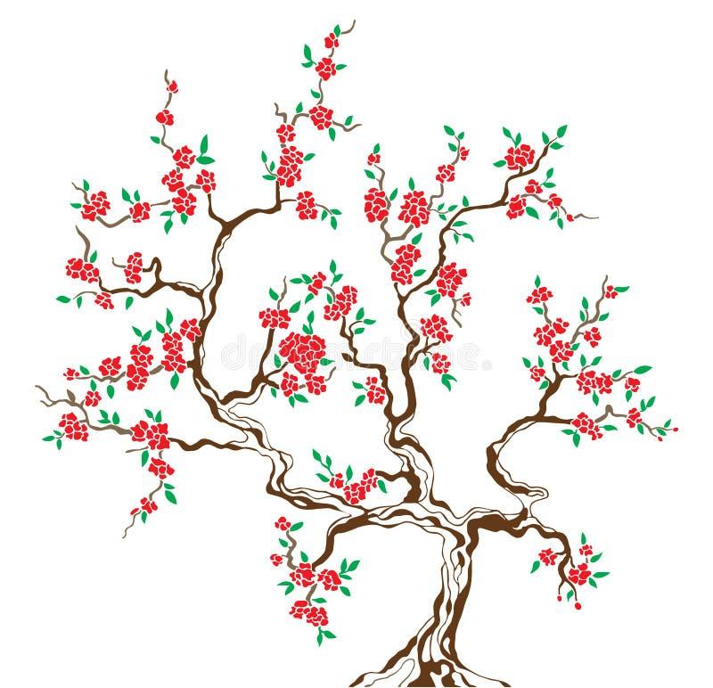 Sakura royalty illustrazione gratis