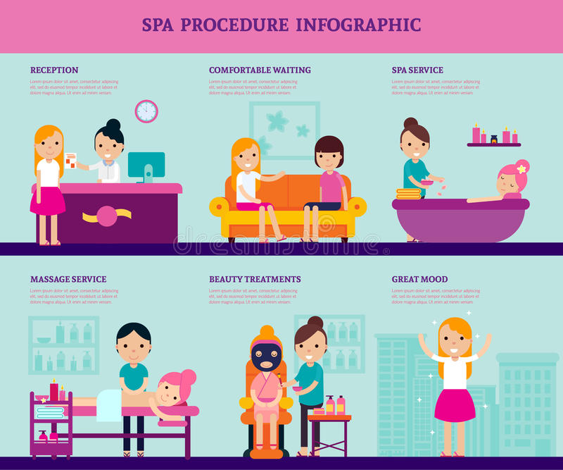 Salón de belleza del balneario Infographic libre illustration