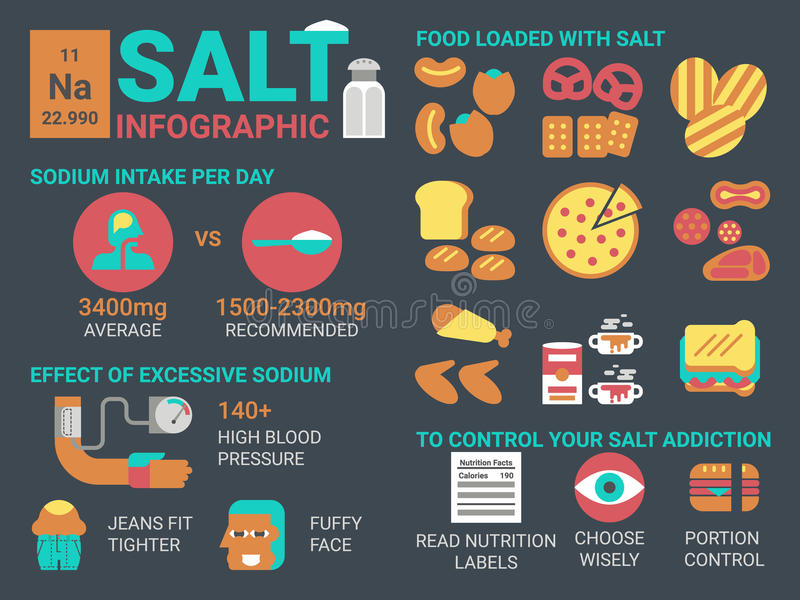 Sal infographic stock de ilustración