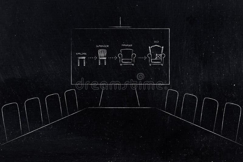 Sala de reunião da empresa com progressão da carreira no wh da apresentação fotografia de stock