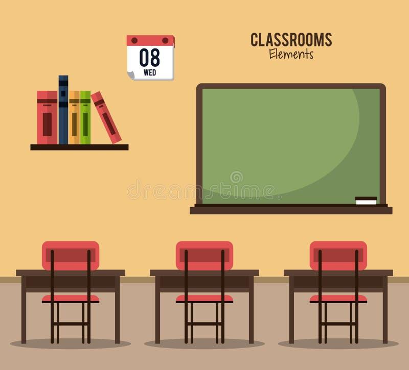 Sala lekcyjna elementów projekt ilustracji