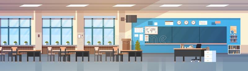 Sala lekcyjnej wnętrza Pusta Szkolna klasa Z deski I biurek Horyzontalnym sztandarem ilustracji