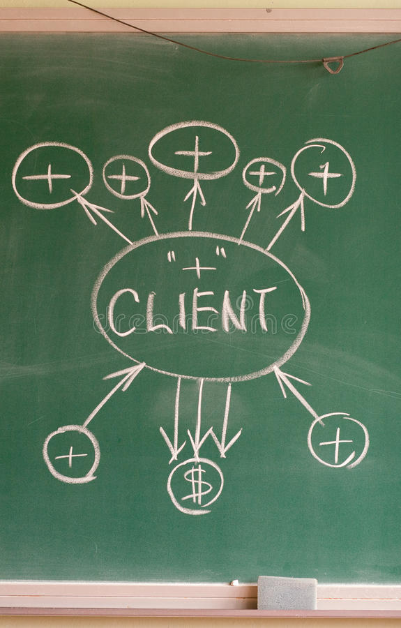 Sales diagram. With client and profit stock image