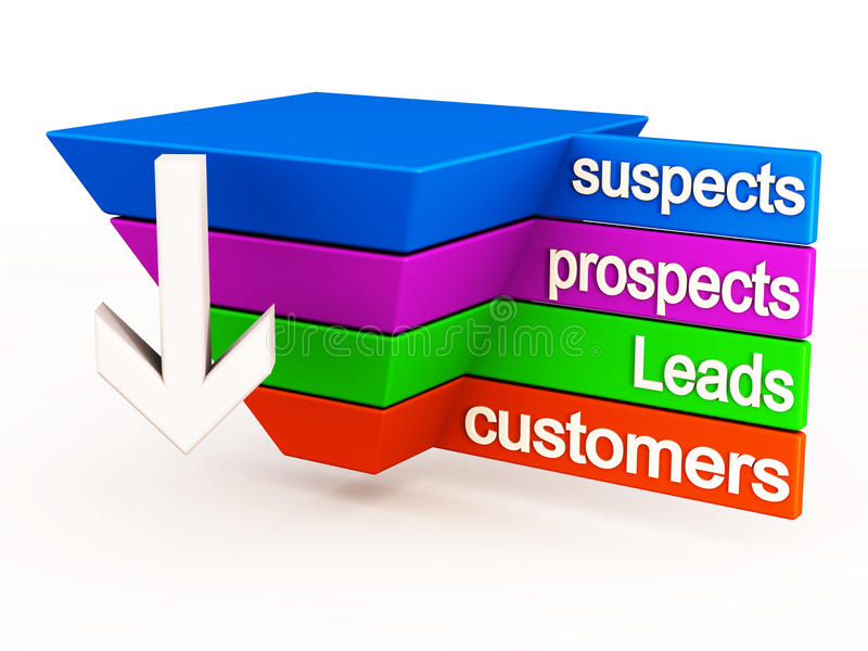 Sales funnel diagram. A sales diagram in funnel form, flow of leads from suspects, to prospects, to leads and finaly to customers vector illustration
