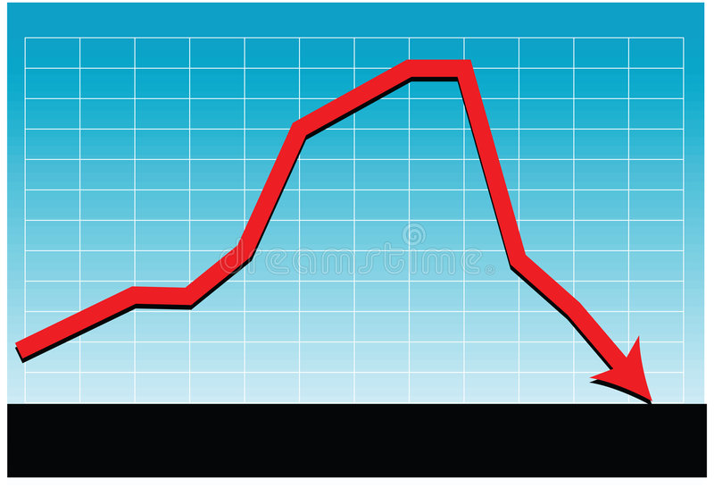 Sales loss chart vector vector illustration