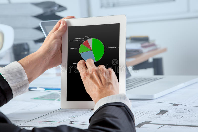 Sales per Category. The Chief Financial Officer is analyzing the Revenue per Category on a mobile device stock photography