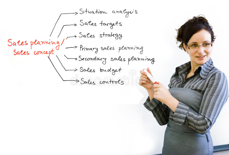 Sales planning concept. Image describing sales concept in business stock image
