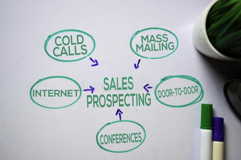 Sales Prospecting text with keywords isolated on white board background. Chart or mechanism concept royalty free stock photo