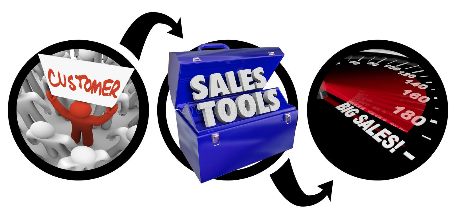 Sales Selling Methods Tools Turn Prospects Into Big Customers royalty free illustration