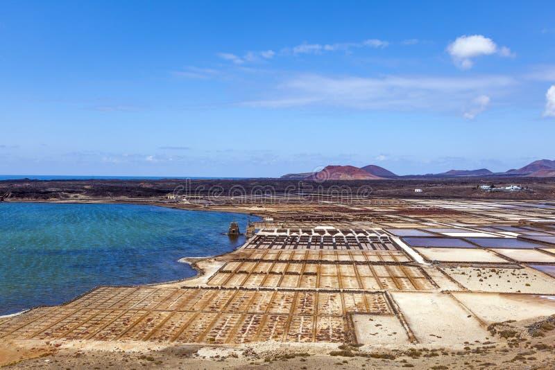 Download Salinas De Janubio, Lanzarote, Salt Refinery Stock Photos - Image: 26164723