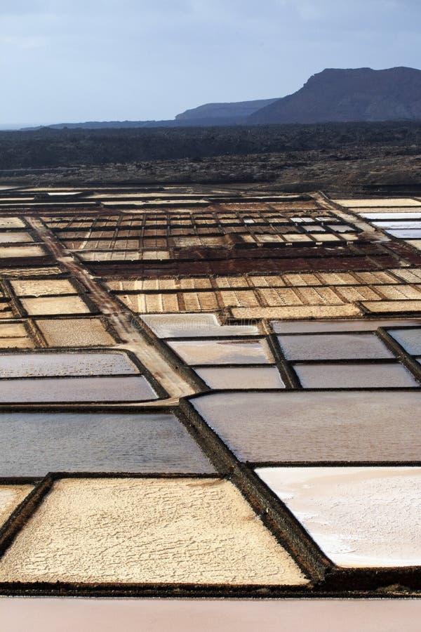 Salinas Del Janubio Lanzarote, Kanarische Insel, Touristenattraktion stockfotografie
