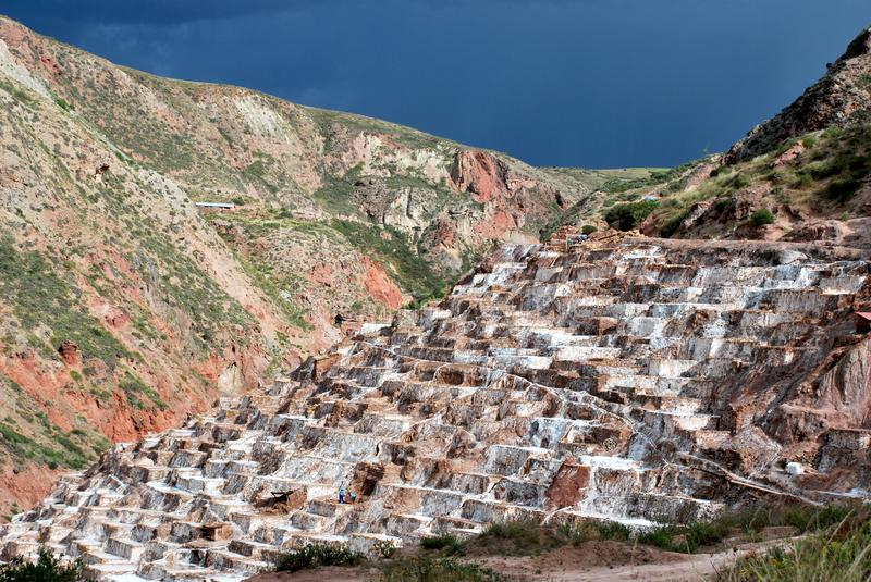 Salt Ponds and terraces in Maras. In the Urubamba Valley in the Cuzco region in the south of Peru stock photo