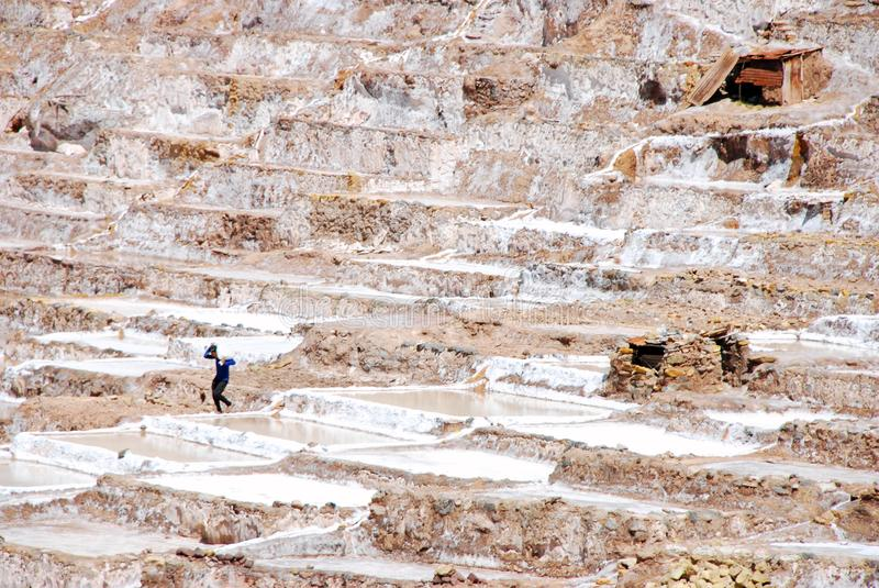 Salt Ponds and terraces in Maras. In the Urubamba Valley in the Cuzco region in the south of Peru royalty free stock photography