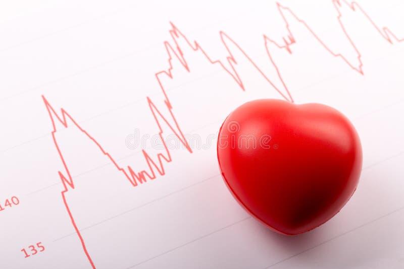 Salud del corazón - corazón y cardiograma de goma rojos imagen de archivo