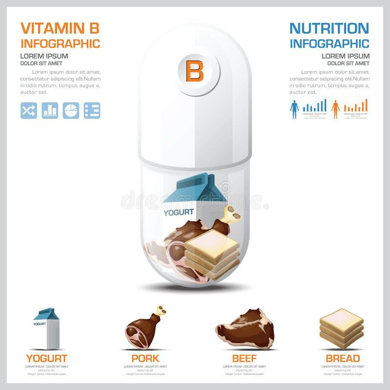 Salud del diagrama de carta de la vitamina B e Infographic médico stock de ilustración