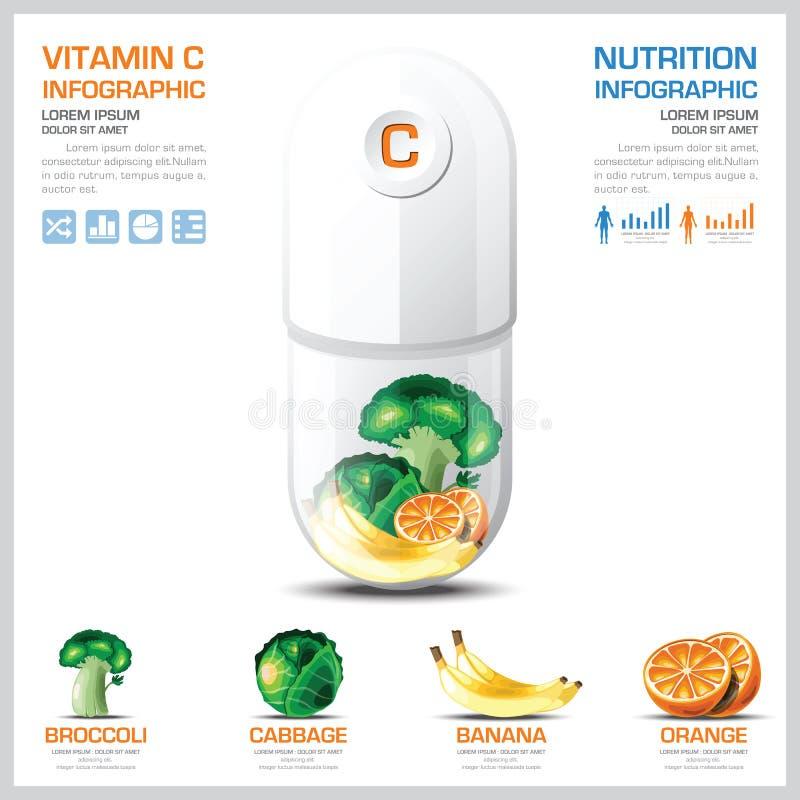 Salud del diagrama de carta de la vitamina C e Infographic médico ilustración del vector