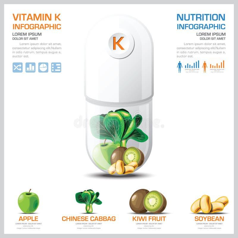 Salud del diagrama de carta de la vitamina K e Infographic médico stock de ilustración