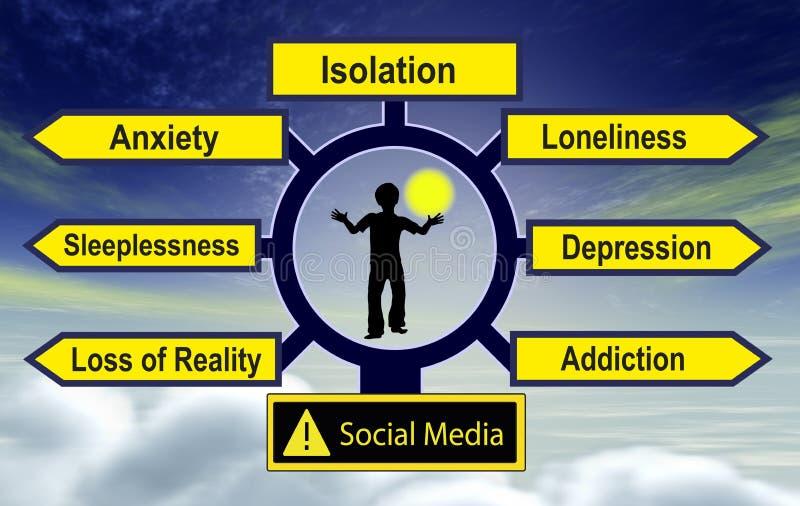 Salud mental del medios daño social stock de ilustración