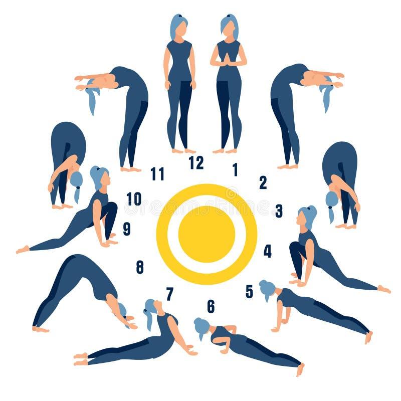 Salutation к солнцу форма поклонения в Индуизме Тренировка или как следует позиция плоско В минималистичном стиле шарж иллюстрация вектора