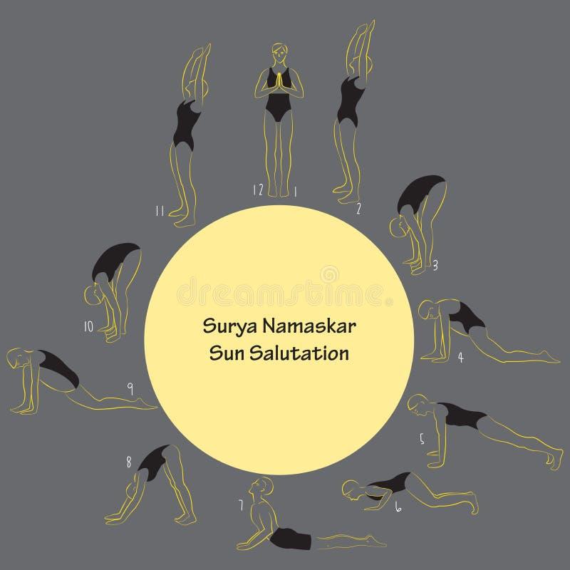 Salutation de Sun de yoga - 12 poses - Surya Namaskar illustration de vecteur