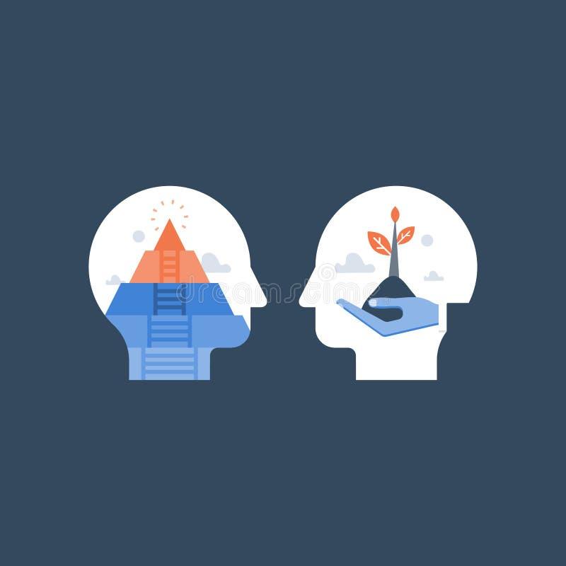 Salute mentale, crescita di auto, sviluppo potenziale, mindset positivo, concetto di meditazione e di consapevolezza, stima e fid illustrazione vettoriale