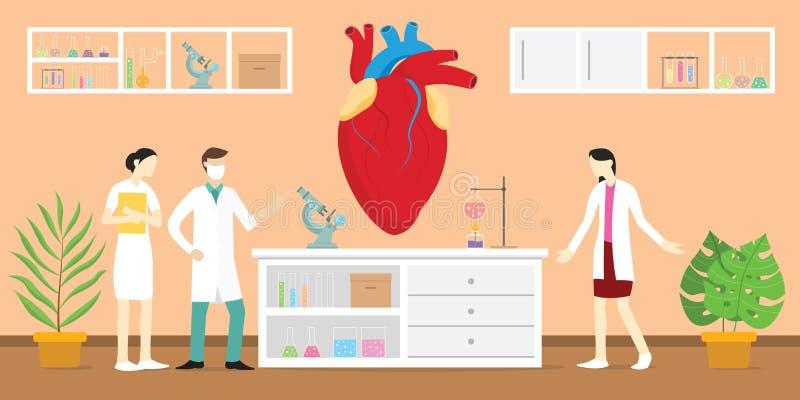 Salute umana sul laboratorio con l'attrezzatura degli strumenti - vettore di analisi di scienza di anatomia del cuore royalty illustrazione gratis