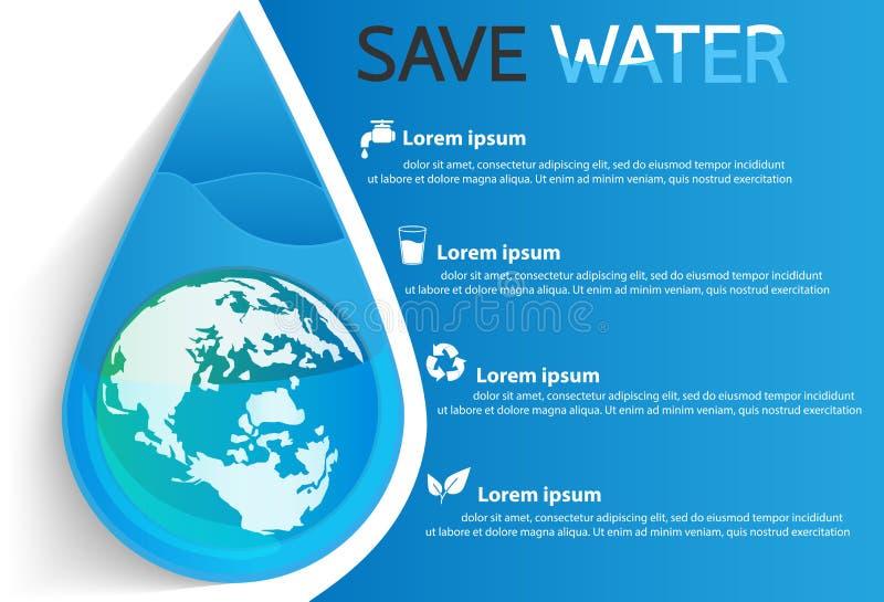 Salvar o projeto gráfico da informação da água ilustração royalty free