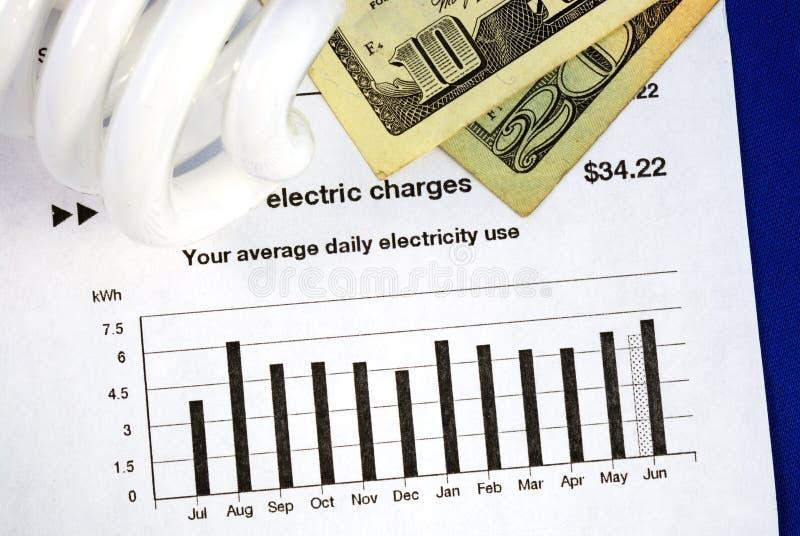 Salvo soldi usando le lampadine di risparmi di energia fotografia stock
