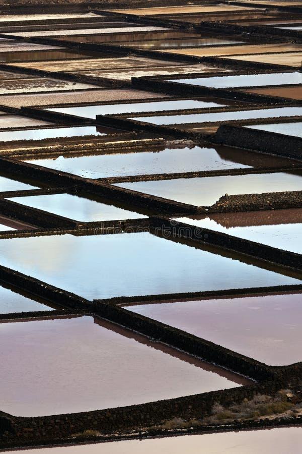Salzraffinerie, salzig von Janubio, Lanzarote lizenzfreie stockfotografie