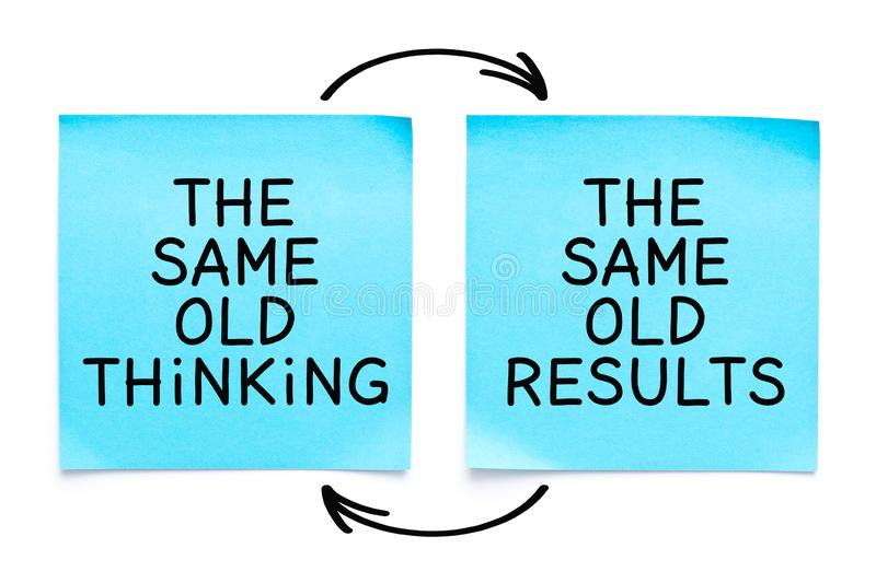 The Same Old Thinking The Same Old Results Quote stock illustration