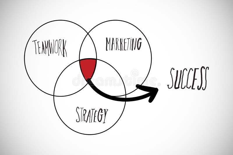 Samengesteld beeld van succes venn diagram stock illustratie