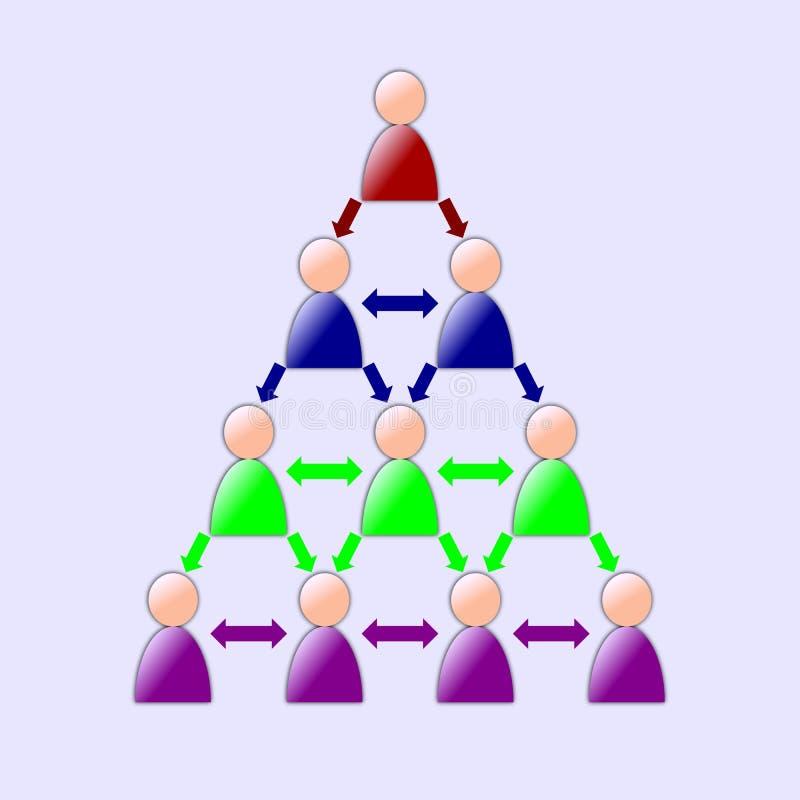 Samenwerking tussen mensen stock illustratie