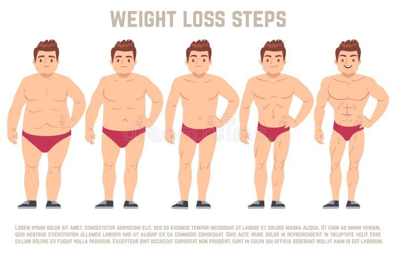 Samiec przed i po dietą, mężczyzna ciało od sadła cienieć ciężar strata kroczy wektorową ilustrację ilustracji