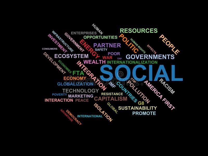 SAMKVÄM - ordmolnwordcloud - uttryck från den globalisering-, ekonomi- och politikmiljön royaltyfri illustrationer