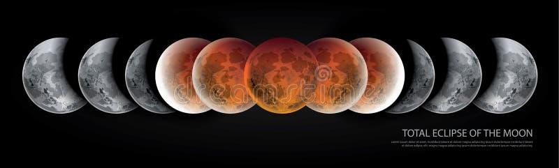 Sammanlagd förmörkelse av månen vektor illustrationer