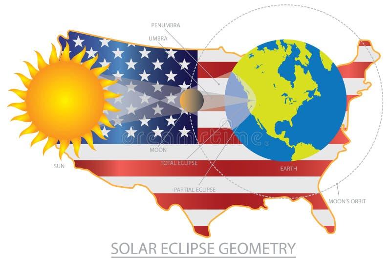 Sammanlagd sol- förmörkelse 2017 över illustration för vektor för USA översiktsgeometri royaltyfri illustrationer