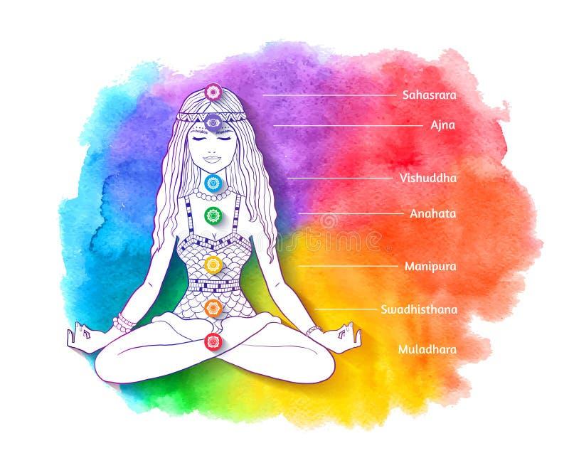 Sammanträde för den unga kvinnan på poserar av lotusblomma och att meditera vektor illustrationer