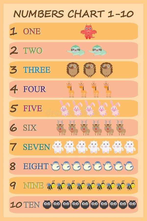 Sammlung der Tierzahl für Kinder vektor abbildung