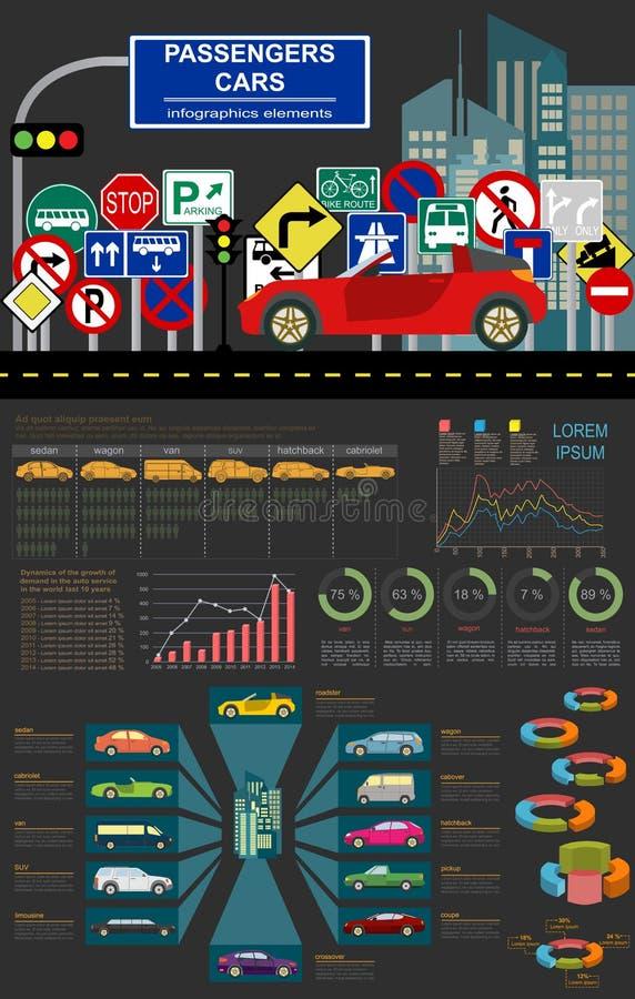 Samochód osobowy, transportu infographics ilustracja wektor