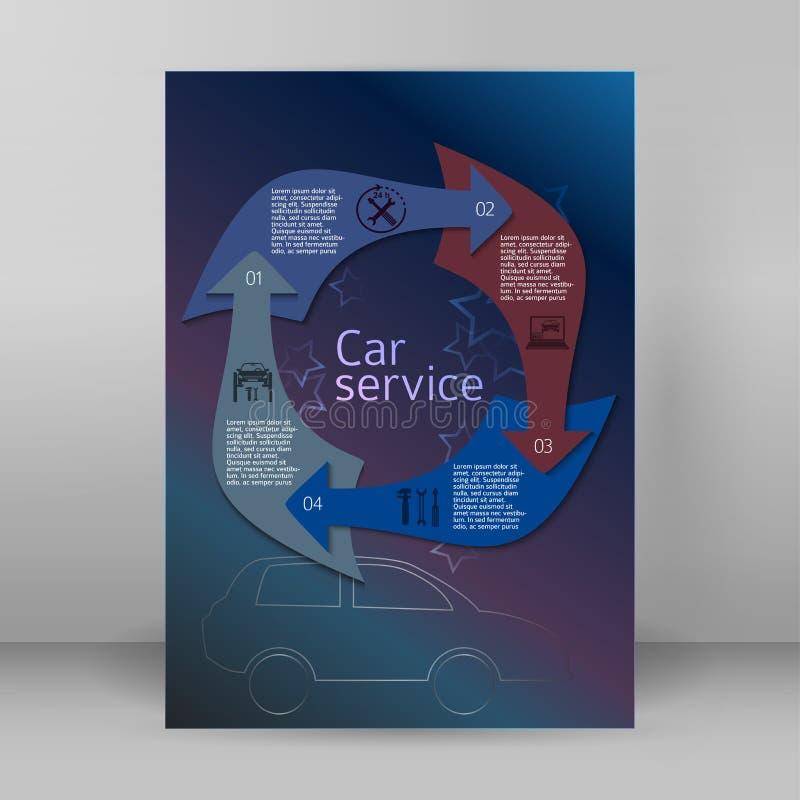 Samochód usługuje okładkowej strony broszury raportowego formata A4 strzała concept04 ilustracji