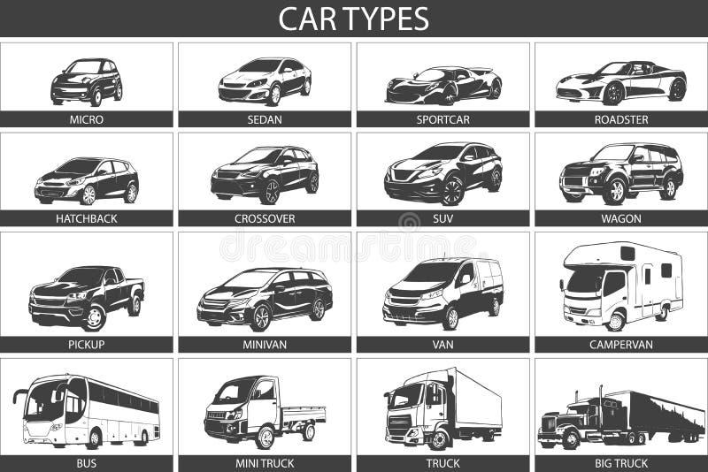 Samochodowe typ i modela przedmiotów ikony Ustawiać Wektorowa czarna ilustracja odizolowywająca na białym tle szczotkarski węgiel royalty ilustracja