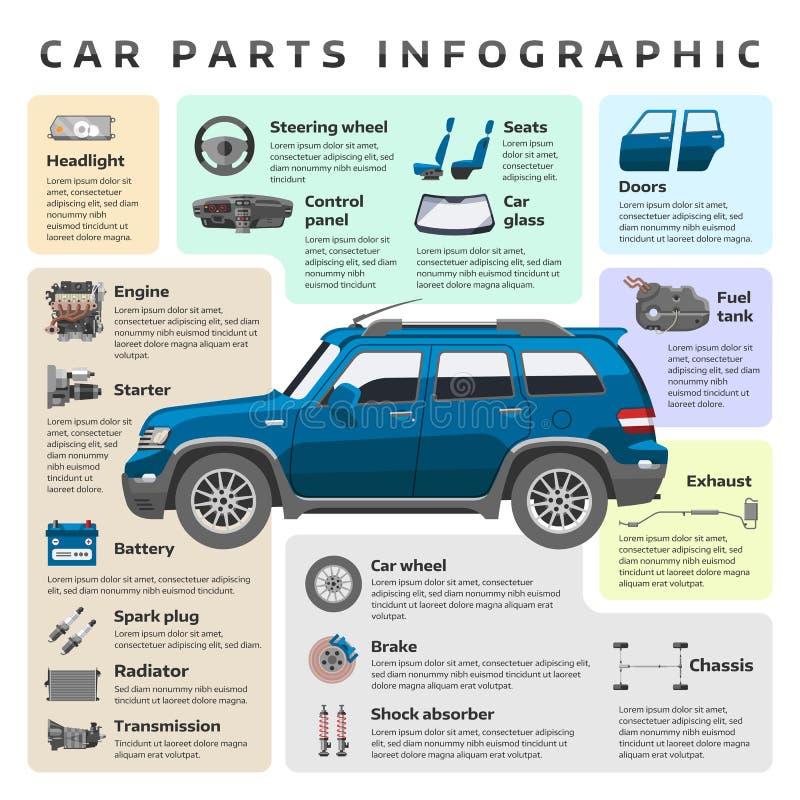 Samochodowej części usługa auto mechanika narzędzia diagnostyków infographic strojeniowej opony pojazdu naprawy wektoru parowozow royalty ilustracja