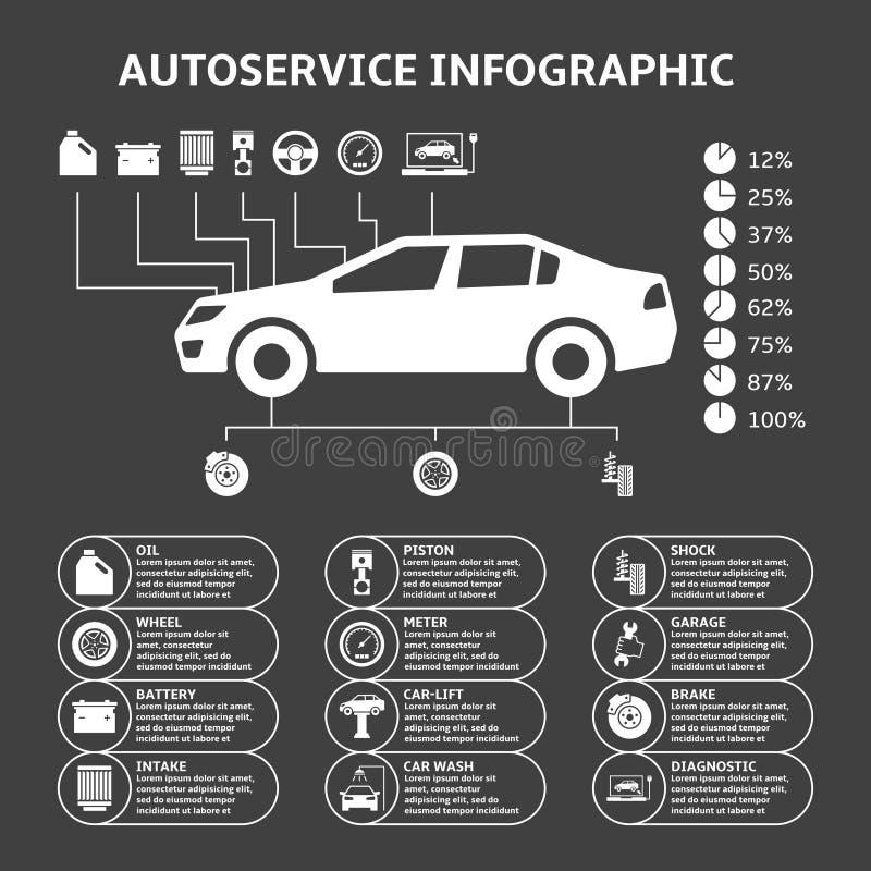 Samochodowi samochód usługa infographics projekta elementy royalty ilustracja