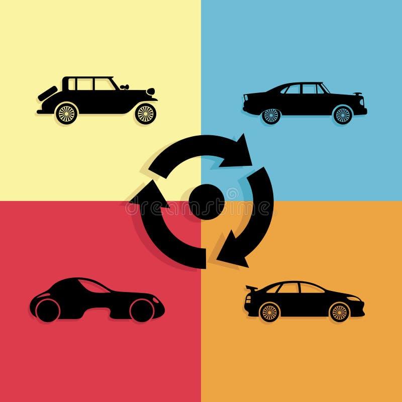 Samochodowy plakat royalty ilustracja
