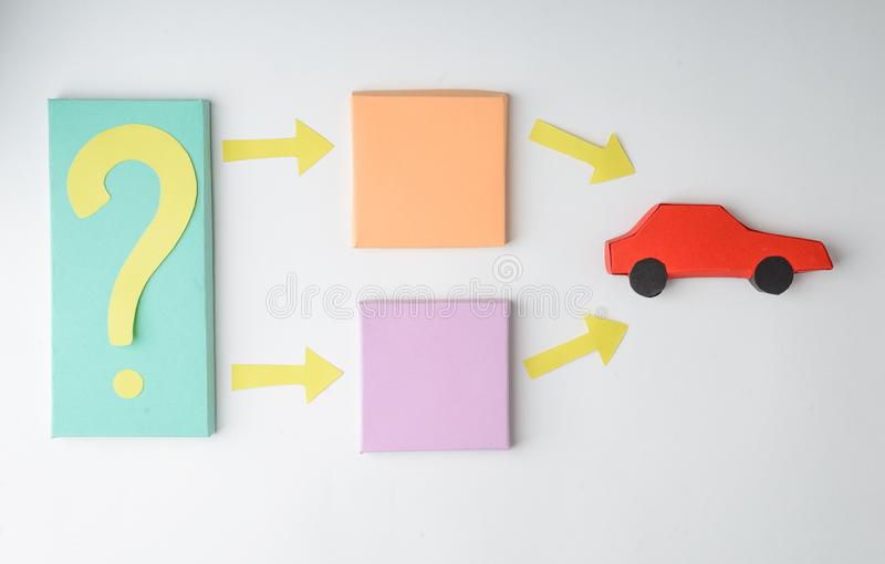 Samochodowy zakupu flowchart na bielu obraz royalty free