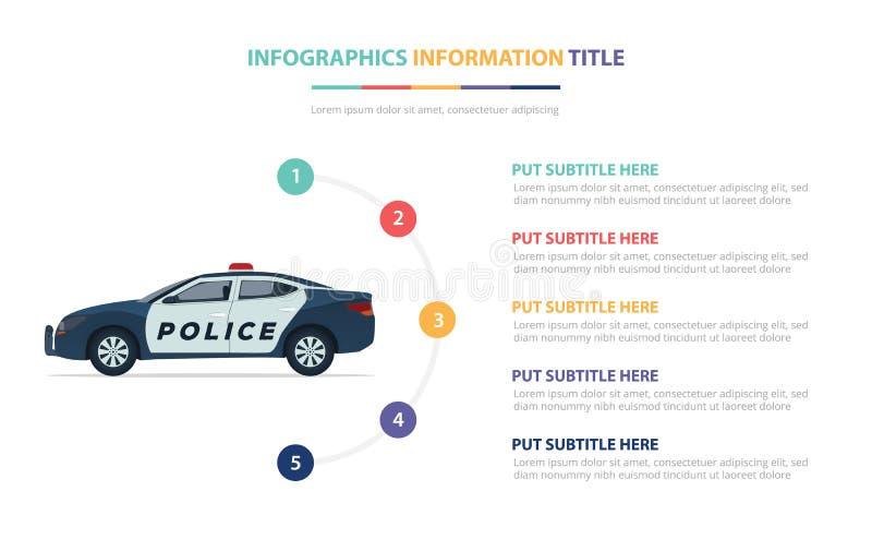 Samochodu policyjnego szablonu infographic pojęcie z pięć punktami spisuje i różnorodny kolor z czystym nowożytnym białym tłem -  royalty ilustracja