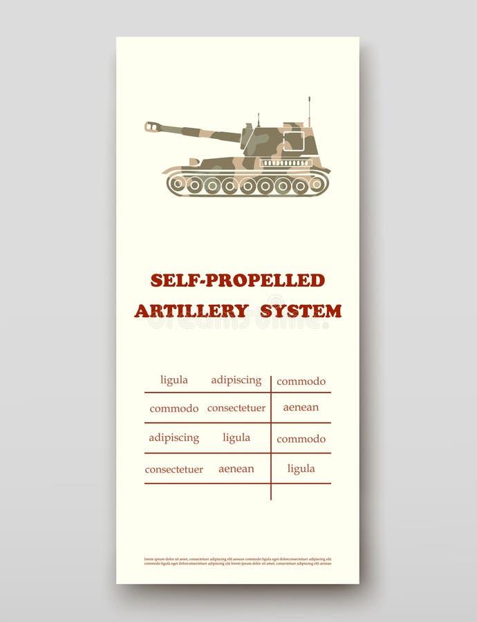 Samojezdny artyleryjski system ulotki pokrywy prezentacji abstrakt, układ technologii sprawozdania rocznego broszurki wielkościow ilustracji