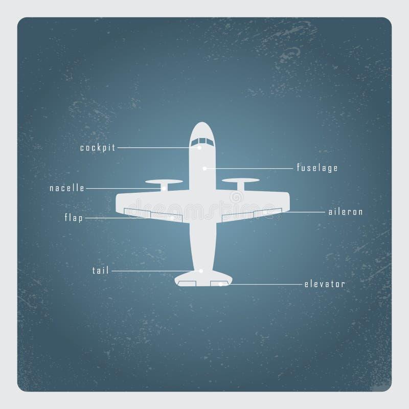 Samolotowa pocztówka royalty ilustracja